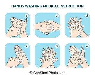 set, lavaggio, icone, medico, istruzione, vettore, mani