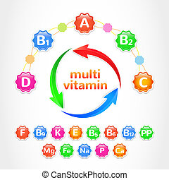Set Multi Vitamins - Set vitamins vector Illustration, ...
