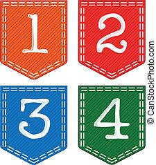 set., numrera