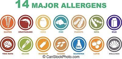 set of 14 major allergens icons on white background