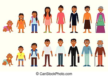 Set of african american ethnic people generations avatars at different ages. Man african american ethnic aging icons - baby, child, teenager, young, adult, old. Full length and avatars