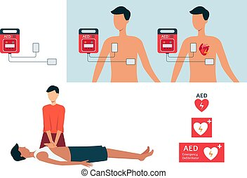 Set of automated external defibrillator, AED and ...
