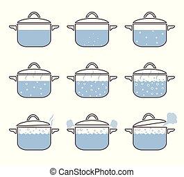 Set of boiling saucepan.