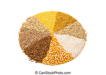 Set of cereals isolated