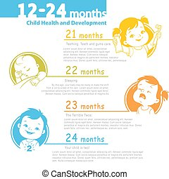 Set of child health and development icon. 21-24 months. - ...