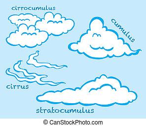 set of cloud doodle