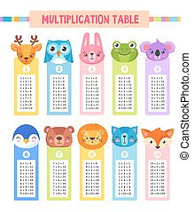 Set of colorful multiplication tables for little children on white background. Printable stickers with cute animals like bear, penguin, lion, fox, panda, dog, owl. Flat cartoon vector illustration