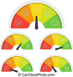 Set of customer satisfaction meter with different emotions. Vector illustration. Scale color with arrow from red to green and the scale of emotions