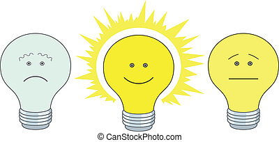 Set of smilies in the form of electric bulbs - sad, indifferent and cheerful