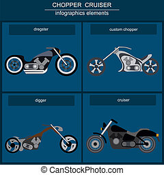 Set of elements choppers, cruisers