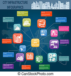 Set of elements infrastructure city, vector infographics....
