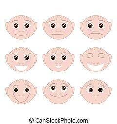 Set of Emotions