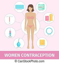 Set of female contraception methods: contraceptive patch and...