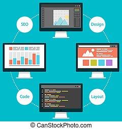 Set of flat design concept icons for development website