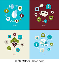 Set of flat design concept icons for water, coffee, wine and milk. Icons for manufacturers, restaurants, shops, e-commerce, advertising, web services and apps, and printed materials.