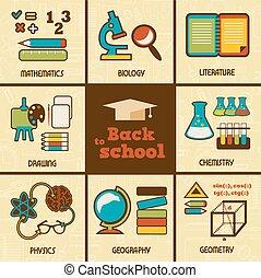 Set of flat education icons.
