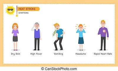 Set of Heatstroke Medical Heath Care concept, Sun stroke, Hot summer, SYMPTOMS, Dry Skin, High Fever, Vomiting, Headache, Rapid Heart Rate, cartoon character vector in flat design