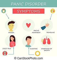 Set of icons of Panic disorder symptoms.