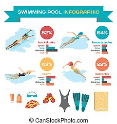 Set of infographics about swimming in the pool. Styles...