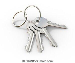 Set of keys on a keyring