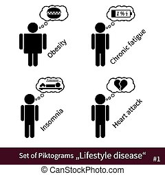 Set of Lifestyle disease pictograms