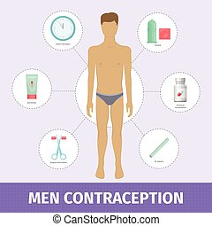 Set of male contraception methods. - Set of male...