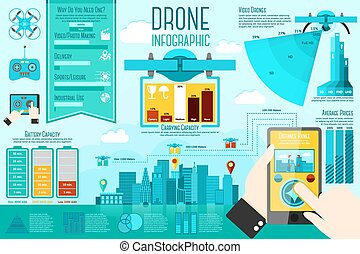 Set of modern air drones Infographic elements with icons,...