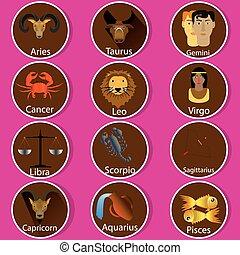 set of modern horoscope