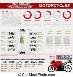 Set of motorcycles elements
