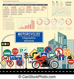 Set of motorcycles infographic