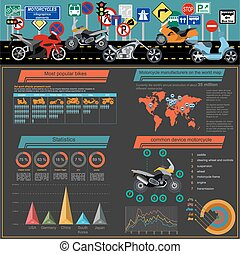 Set of motorcycles infographics