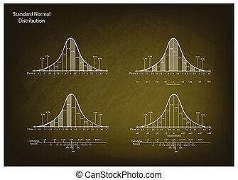Set of Normal Distribution Diagram on Chalkboard Background...