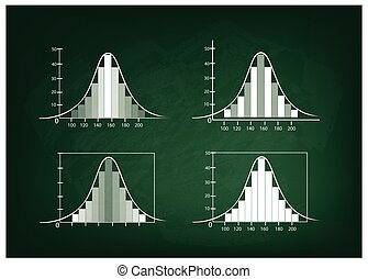 Set of Normal Distribution or Gaussian Bell Curve on...
