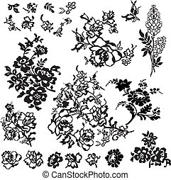 set of patterns for design