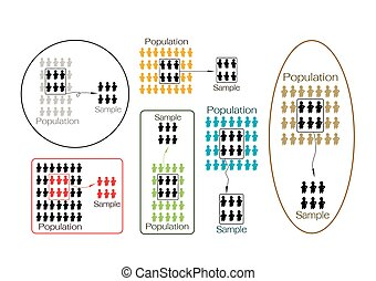 Set of Research Process Sampling from A Target Population - ...