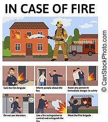 Set of safety rules in case of fire in the house. Information poster with text and characters. Flat vector illustration.