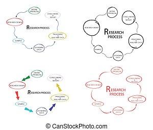 Set of Six Step in Qualitative and Quantitative Research...