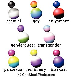 8 round people shaped icons with the flag colors of different gender or sexuality minorities. Graphics are grouped and in several layers for easy editing. The file can be scaled to any size.