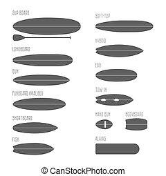 Set of surfboard types, silhouettes in scale