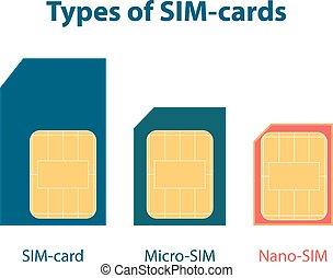 Set of three types sim cards