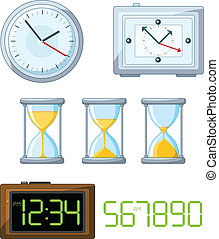 Set of vector clock