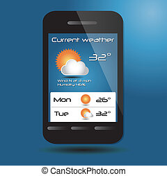 Set of weather icons web, mobile