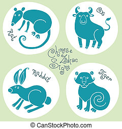Set signs of the Chinese zodiac.