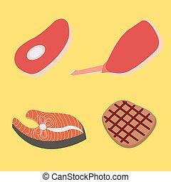 Set steaks