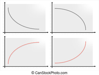 set with graphs - form of curves from different mathematical...