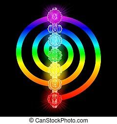 sete, espiral, chakras