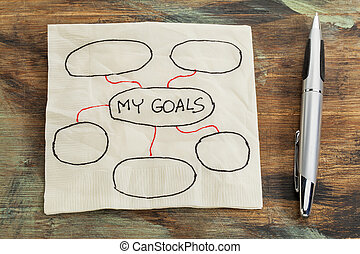 my goals - setting goals concept - blank flowchart sketched on a cocktail napkin