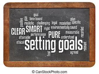 setting goals word cloud on blackboard