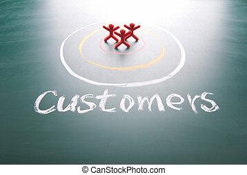 seu, customers., alvo