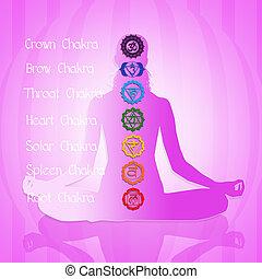 Seven chakras - illustration of seven chakras